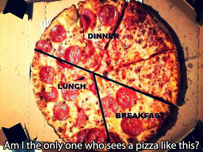 How I See Pizza
