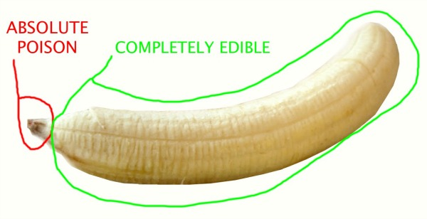 The Banana Diagram